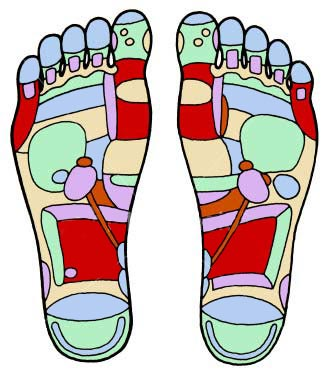 Sarah Unwin Reflexology in Suffolk